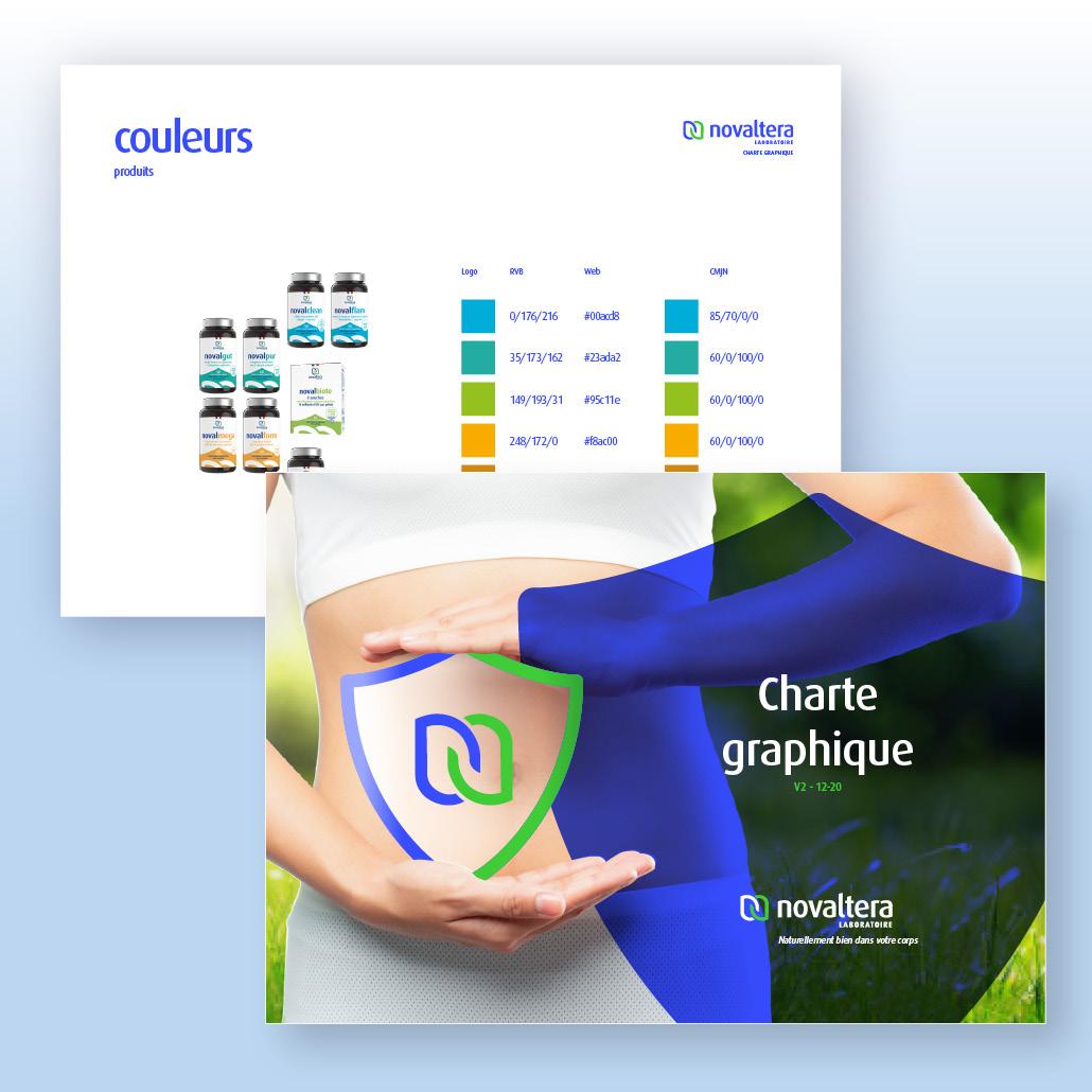 plateforme de marque Stratégie Charte graphique