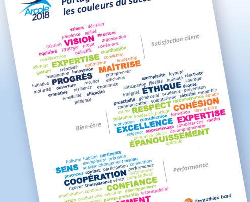 communication interne conduite changement stratégique-arcole-demathieu-bard