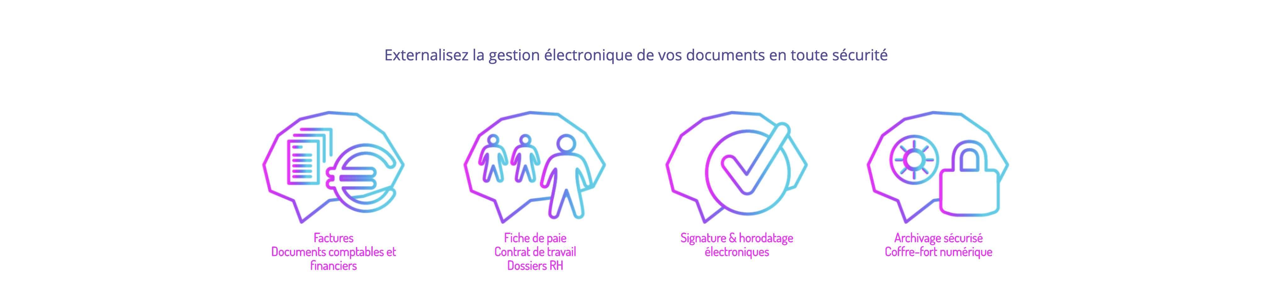 strategie de marque design identité de marque Numérique-dematerialisation-