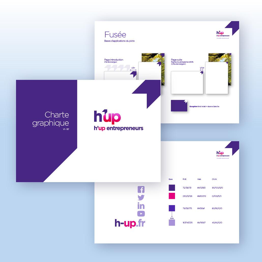plateforme-de-marque-stratégie de marque-communication-hup-entrepreneurs-lead-leader